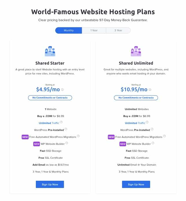 Cheap hosting for your WooCommerce website